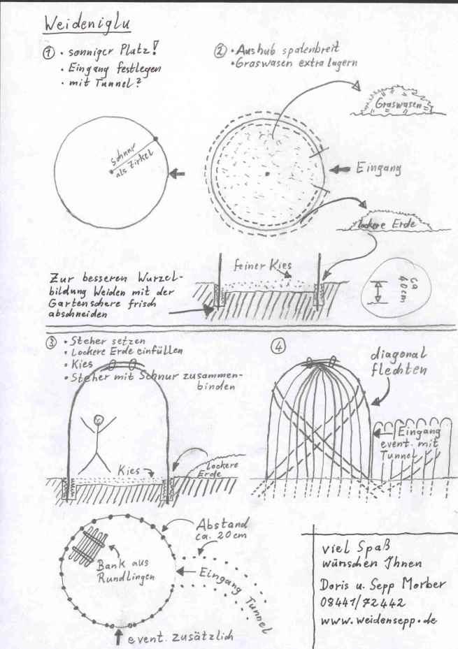 Skizze Weideniglu Weidensepp